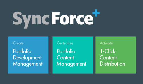 Syncforce - Product Success Machine